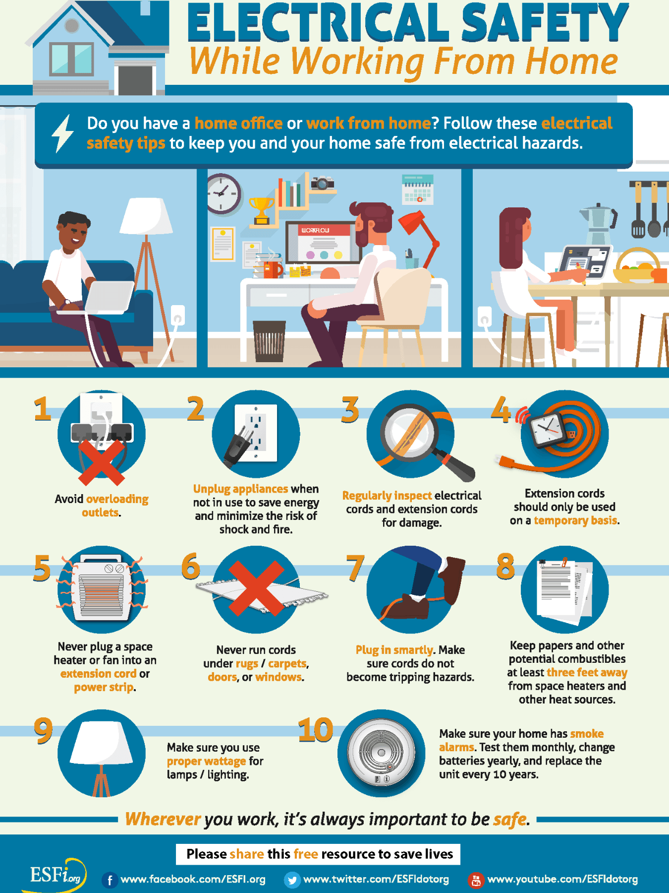 Electrical Safety While Working From Home - ESFI.org